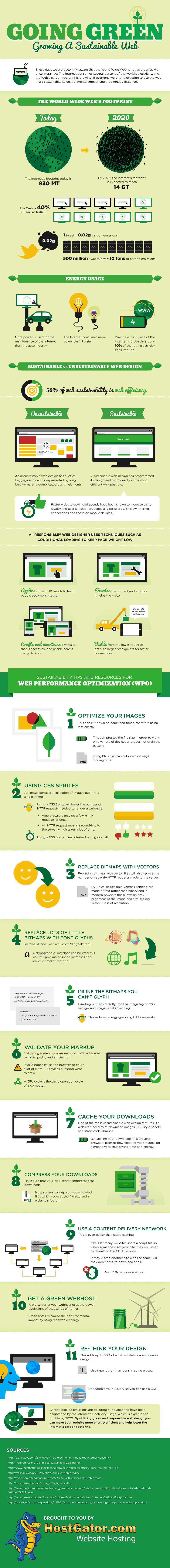 going-gree-growing-a-sustainable-web-infographic