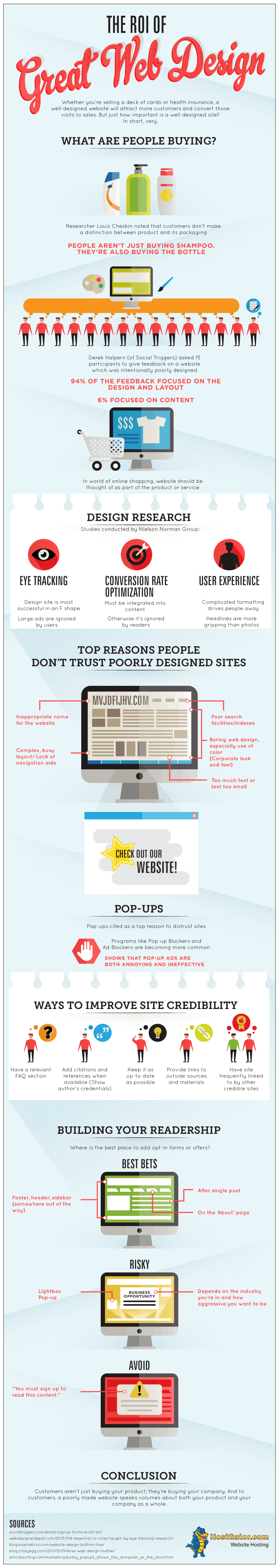 the-roi-of-great-web-design-infographic