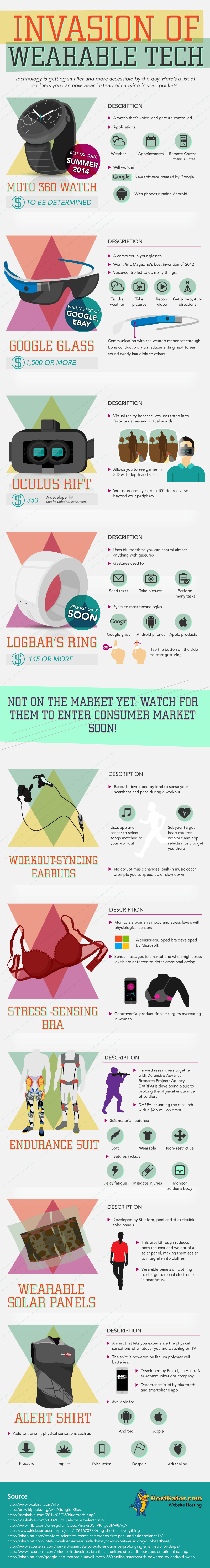 invasion-of-wearable-tech-infographic