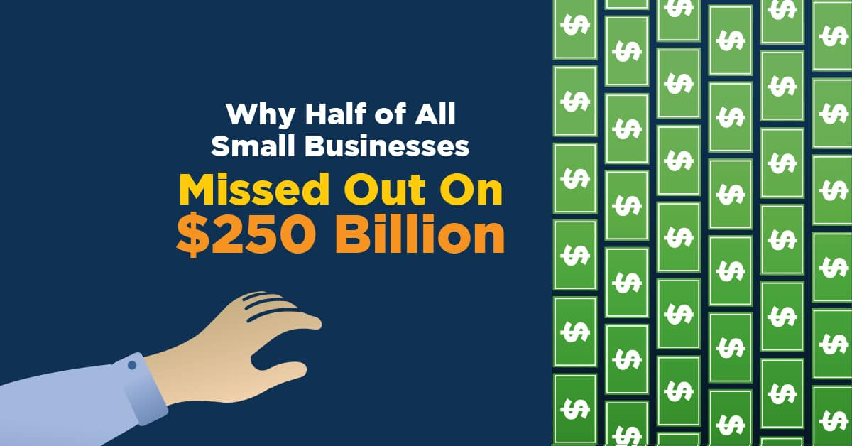 Small Businesses Missed Out on $250 Billion in 2015 - Here's How