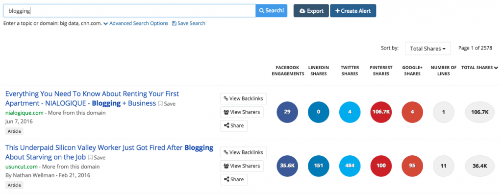 Buzzsumo most shared posts