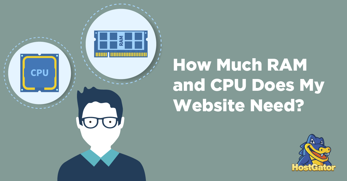 How much RAM CPU do I need for my website