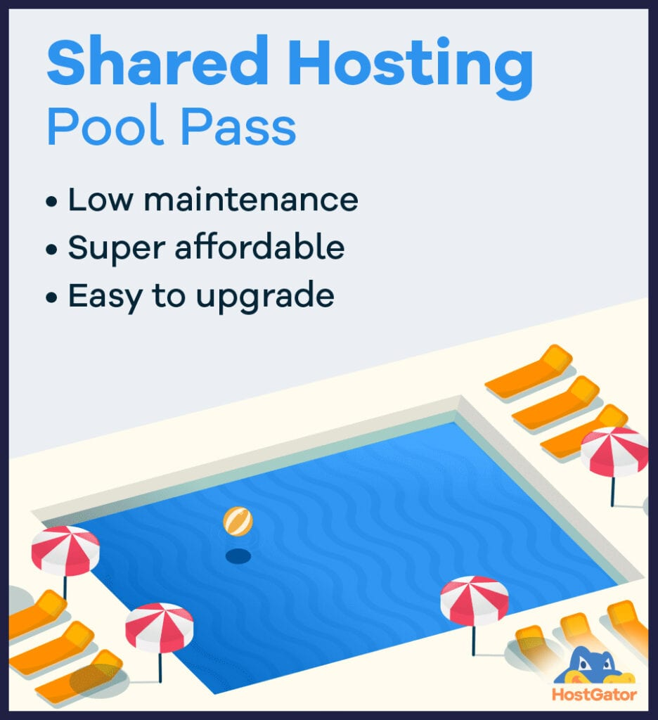 shared hosting infographic