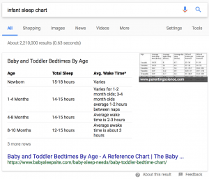 example of table featured snippet for infant sleep chart