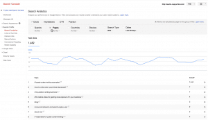 find top pages in google search console