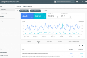 find top pages in new google search console