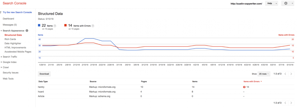 view structured data analytics in google search console