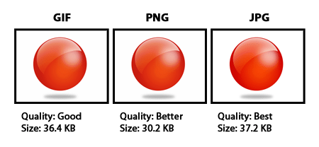 different image file types gif vs jpg vs png