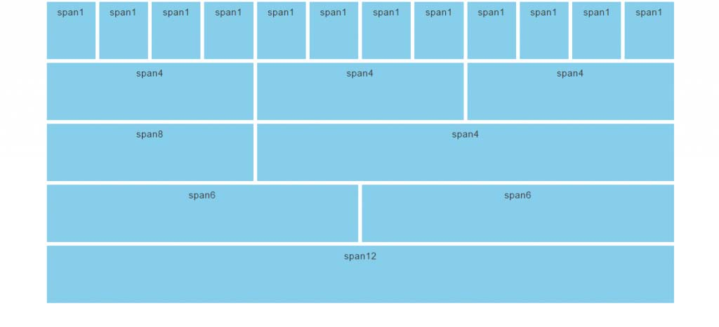 bootstrap tutorial grid example